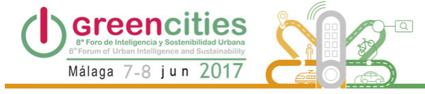 Greencities, onGranada